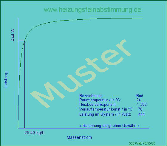 heizk rperdiagramm leistung massenstrom muster. Black Bedroom Furniture Sets. Home Design Ideas